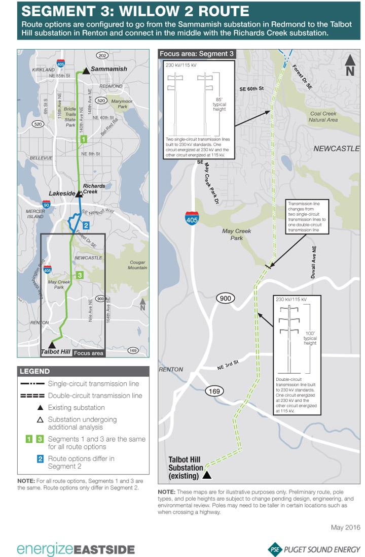 Segment 3 Route map